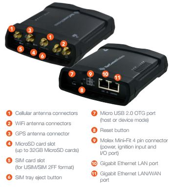 Esis: Cellular/3G/4G Routers