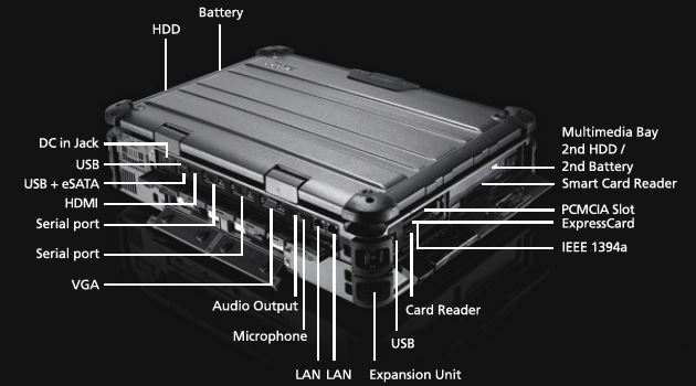 X500 Fully Rugged Server version with RAID storage