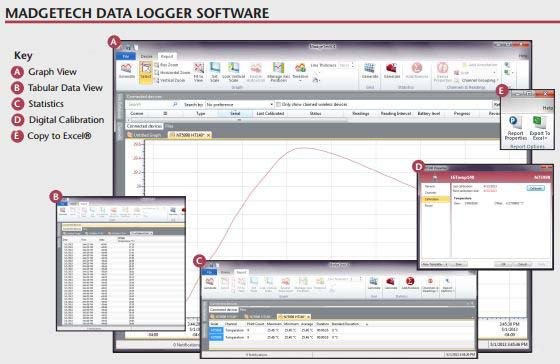 MadgeTech Data Logger Software